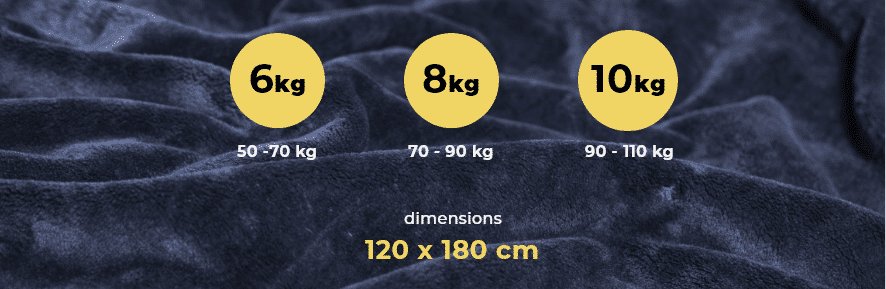 tableau des dimensions et poids pour choisir sa couverture lestée